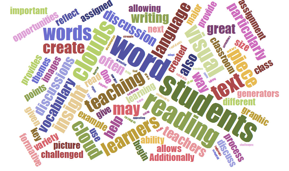 Word Clouds and Reading Engagement