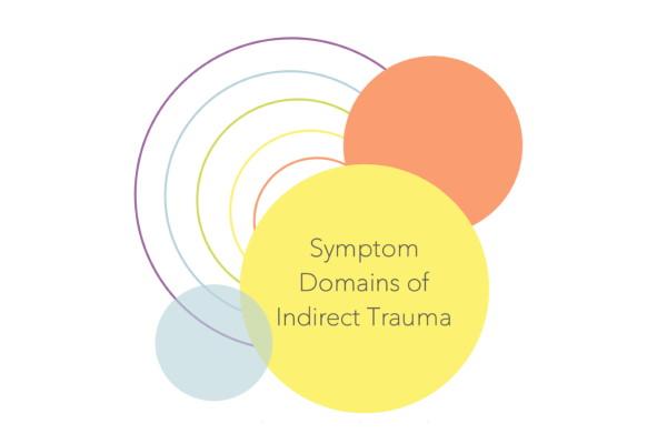 Symptom Domains of Indirect Trauma