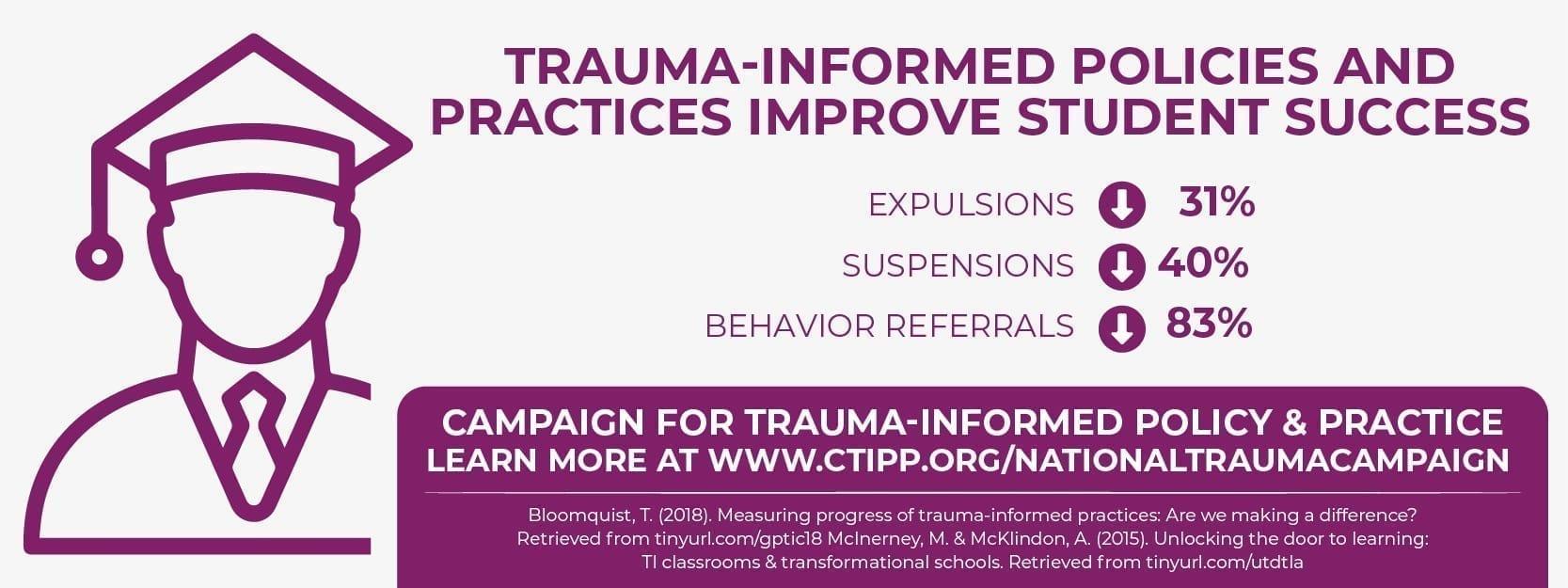 Trauma-Informed Policies