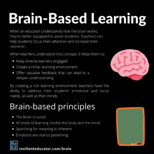 When an educator understands how the brain works, she is better equipped to assist his students in several ways. She can help students focus their attention, which will increase their retention.