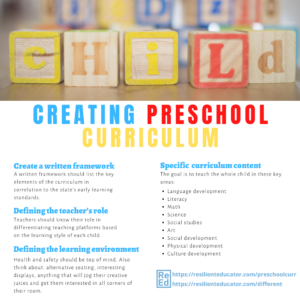 Create a written framework. Defining the teacher's role. Defining the learning environment. Tips for specific preschool curriculum content. Have fun with it.