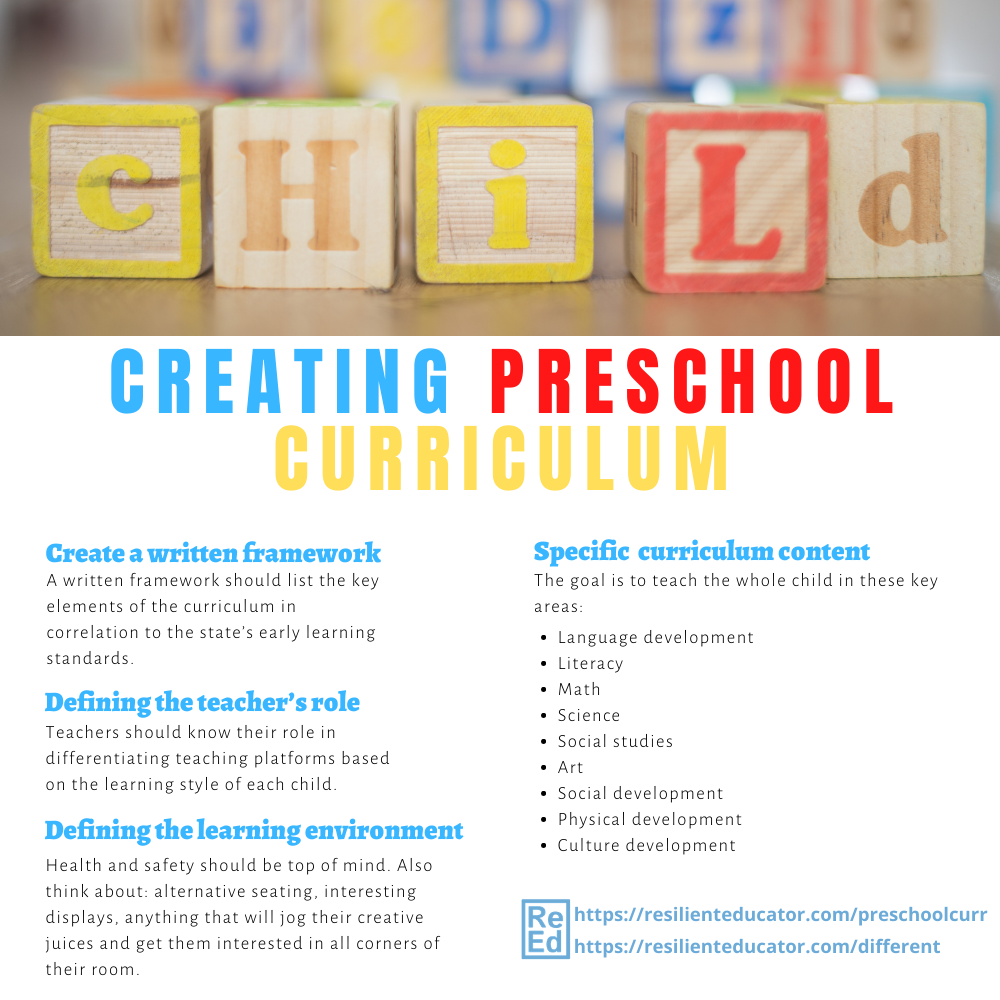Basic Steps in Creating a Preschool Curriculum   Resilient Educator