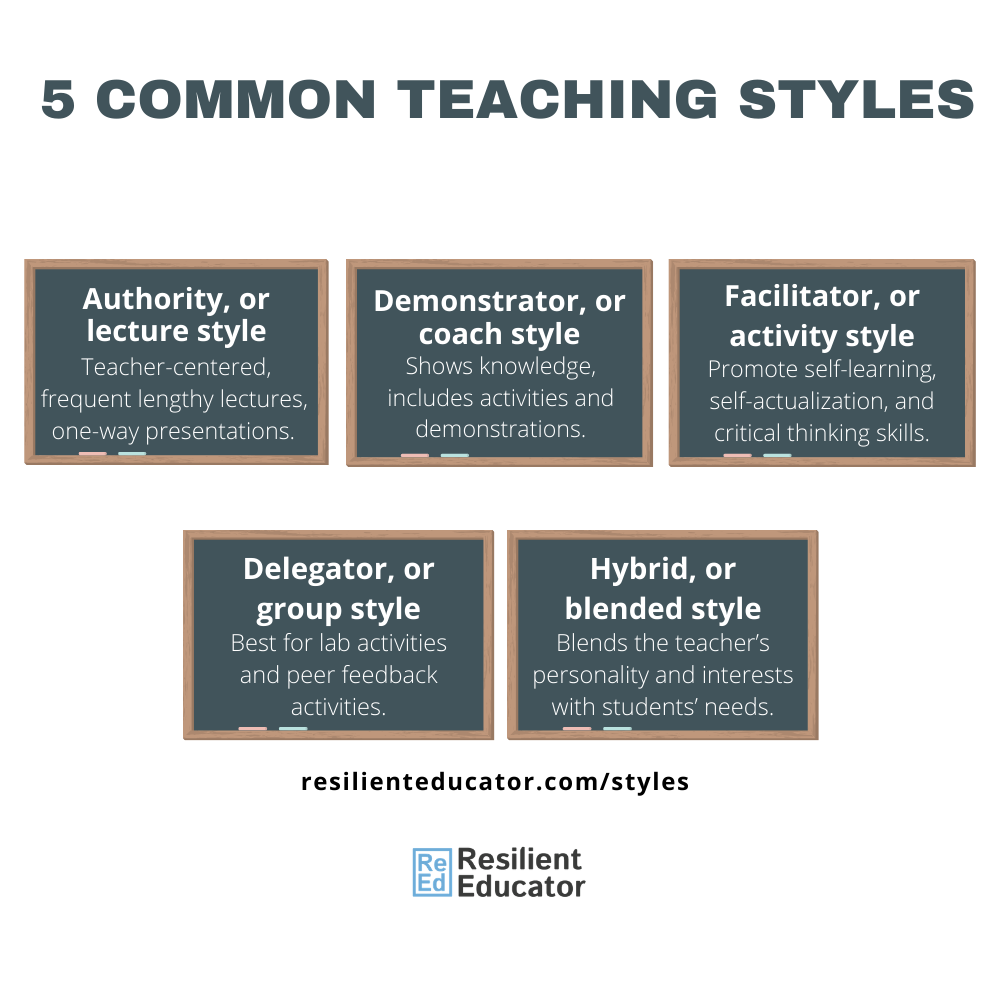 Teaching Styles Different Teaching Methods Strategies Resilient Educator