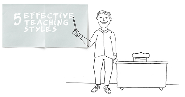Teacher pointing to chalkboard - 5 effective teaching styles.