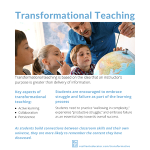 Infographic: Describing transformational teaching. Why it's needed and how to adopt transformational teaching. Transformational teaching is based on the idea that an instructor's purpose is greater than delivery of information. Rather than being content-focused, transformational teachers help students become meta-critical participants in the learning process and well-practiced at critical thinking, goal setting and reflection. Key aspects of transformational teaching: Active learning, collaboration, and persistence. Students are encouraged to embrace struggle and failure as part of the learning process. Students need to practice walling in complexity, experience productive struggle, and embrace failure as an essential step towards overall success.