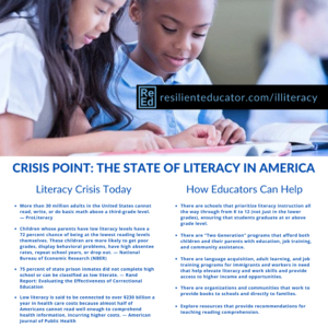 "Literacy is an authentic and complex social justice issue as it determines many of the factors that contribute to a student's future quality of life. As teachers across the U.S. will tell you, especially those in low-income areas, students are coming to their classrooms each year reading well below grade level.  There isn't one magic solution to our nation's literacy problem—mostly because its causes aren't singular. However, good work is being done in communities across the country that we can learn from:  There are schools that prioritize literacy instruction all the way through from K to 12 (not just in the lower grades), ensuring that students graduate at or above grade level. There are ""Two Generation"" programs that afford both children and their parents with education, job training, and community assistance. There are language acquisition, adult learning, and job training programs for immigrants and workers in need that help elevate literacy and work skills and provide access to higher income and opportunities. There are organizations and communities that work to provide books to schools and directly to families.  It's these holistic approaches that address not only reading at the classroom level for students, but that acknowledge the contributing factors to illiteracy and achievement disparities.  The work we do every day as teachers is part of the solution to this crisis. The bottom line... keep working, educators. And the more multigenerational programs we can offer, and the most literacy instruction we provide throughout a child's progression through school, the better the outcomes for our students, our communities, and our nation."