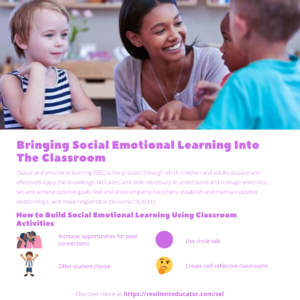 """Infographic: What is social-emotional learning (SEL)? According to The Collaborative for Academic, Social, and Emotional Learning (CASEL), """"social and emotional learning (SEL) is the process through which children and adults acquire and effectively apply the knowledge, attitudes, and skills necessary to understand and manage emotions, set and achieve positive goals, feel and show empathy for others, establish and maintain positive relationships, and make responsible decisions."""" Copious studies show that SEL leads to extensive and positive outcomes for students. One group of researchers (Kautz, Heckman, Diris, Bas ter Weel, & Borghans, 2014) found that SEL """"increases high school graduation rates, postsecondary enrollment, postsecondary completion, employment rates, and average wages."""" How to build social emotional learning using classroom activities: Increase opportunities for peer connections; use circle talk; offer student choice; create self-reflective classrooms."""