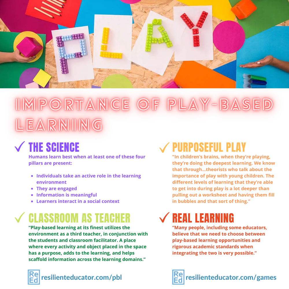 Play Based Learning The Concept Of Kids Learning By Playing Resilient Educator