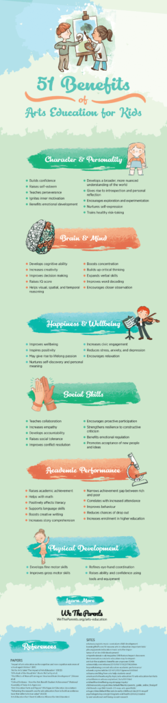 51 benefits of arts education