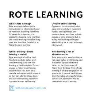 Rote learning is defined as the memorization of information based on repetition. The two best examples of rote learning are the alphabet and numbers. Slightly more complicated examples include multiplication tables and spelling words. At the high-school level, scientific elements and their chemical numbers must be memorized by rote. And, many times, teachers use rote learning without even realizing they do so.